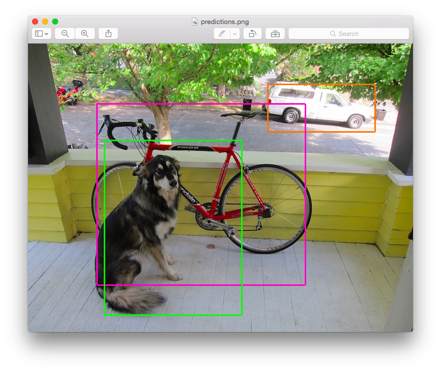 object detection in image processing pdf